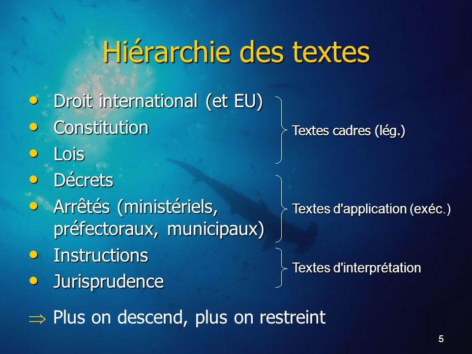 5 Hiérarchie des textes Droit international (et EU) Droit international (et EU) Constitution Constitution Lois Lois Décrets Décrets Arrêtés (ministéri