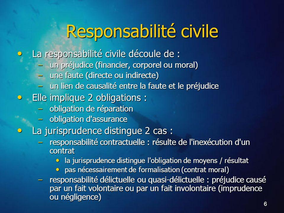 6 Responsabilité civile La responsabilité civile découle de : La responsabilité civile découle de : –un préjudice (financier, corporel ou moral) –une