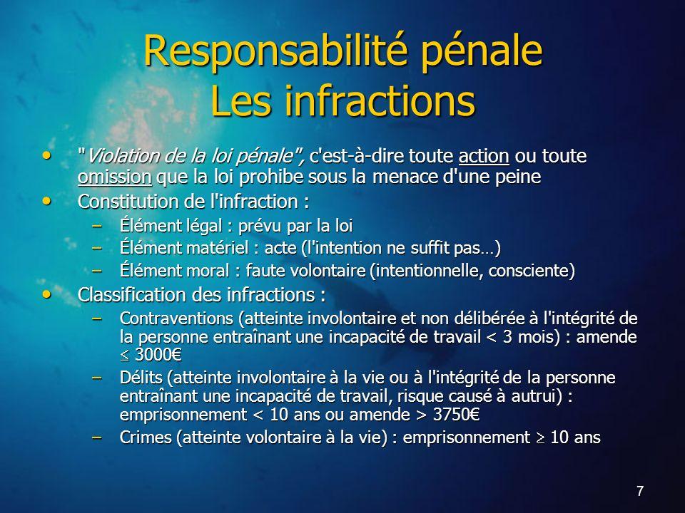 7 Responsabilité pénale Les infractions