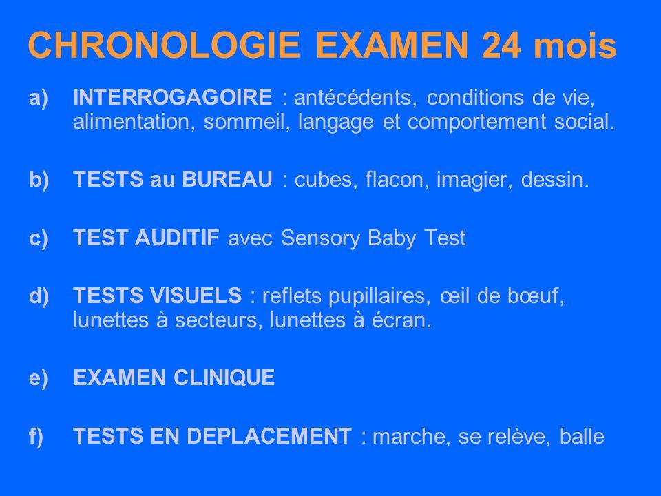 CHRONOLOGIE EXAMEN 24 mois a)INTERROGAGOIRE : antécédents, conditions de vie, alimentation, sommeil, langage et comportement social. b)TESTS au BUREAU