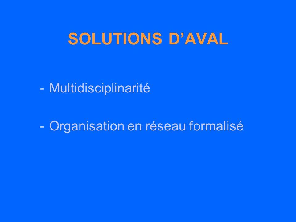 SOLUTIONS DAVAL -Multidisciplinarité -Organisation en réseau formalisé