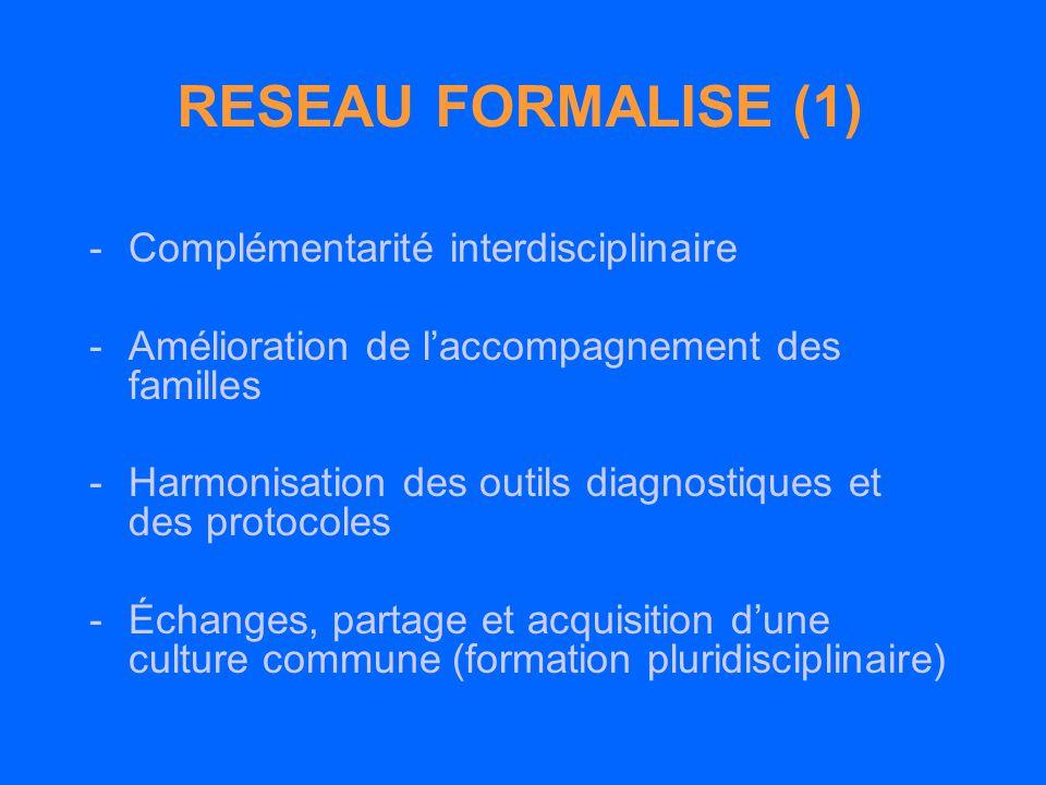 RESEAU FORMALISE (1) -Complémentarité interdisciplinaire -Amélioration de laccompagnement des familles -Harmonisation des outils diagnostiques et des