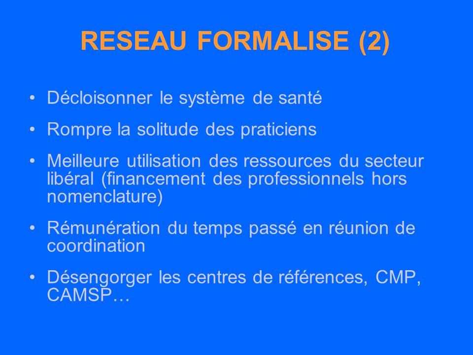 RESEAU FORMALISE (2) Décloisonner le système de santé Rompre la solitude des praticiens Meilleure utilisation des ressources du secteur libéral (finan