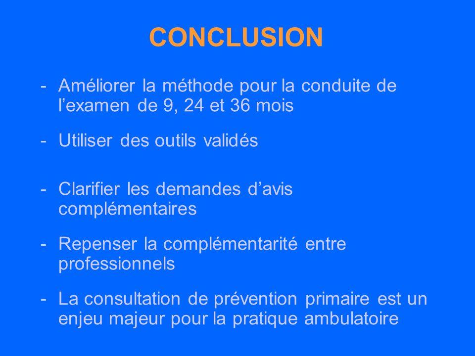 CONCLUSION -Améliorer la méthode pour la conduite de lexamen de 9, 24 et 36 mois -Utiliser des outils validés -Clarifier les demandes davis complément