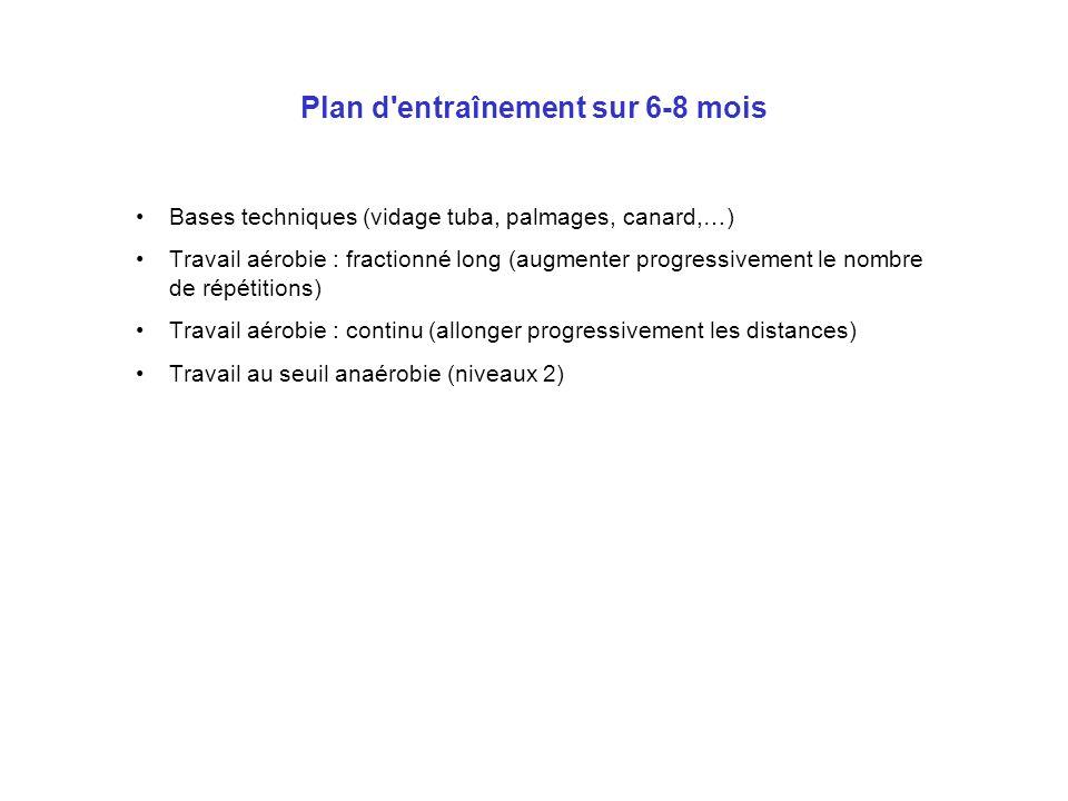 Plan d'entraînement sur 6-8 mois Bases techniques (vidage tuba, palmages, canard,…) Travail aérobie : fractionné long (augmenter progressivement le no