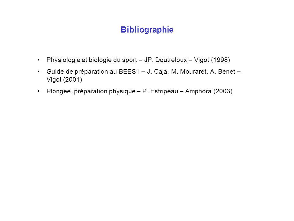 Bibliographie Physiologie et biologie du sport – JP. Doutreloux – Vigot (1998) Guide de préparation au BEES1 – J. Caja, M. Mouraret, A. Benet – Vigot