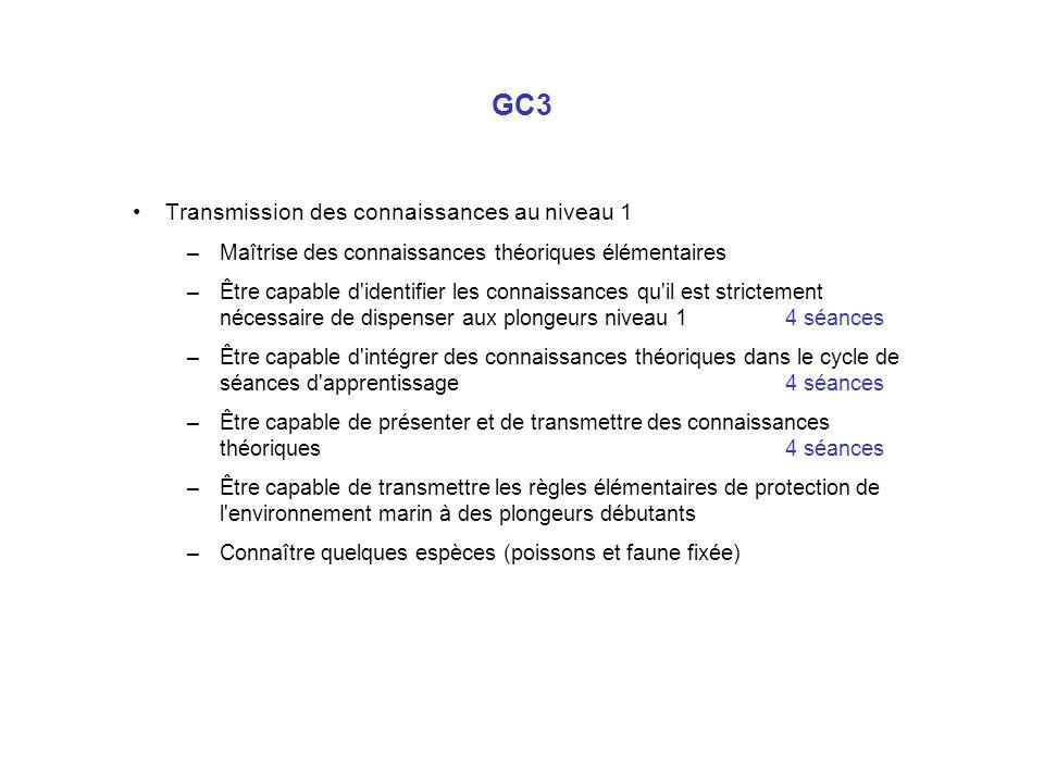 GC3 Transmission des connaissances au niveau 1 –Maîtrise des connaissances théoriques élémentaires –Être capable d'identifier les connaissances qu'il