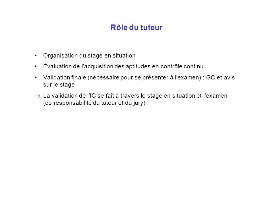 Rôle du tuteur Organisation du stage en situation Évaluation de l'acquisition des aptitudes en contrôle continu Validation finale (nécessaire pour se