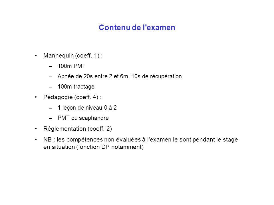 Contenu de l'examen Mannequin (coeff. 1) : –100m PMT –Apnée de 20s entre 2 et 6m, 10s de récupération –100m tractage Pédagogie (coeff. 4) : –1 leçon d