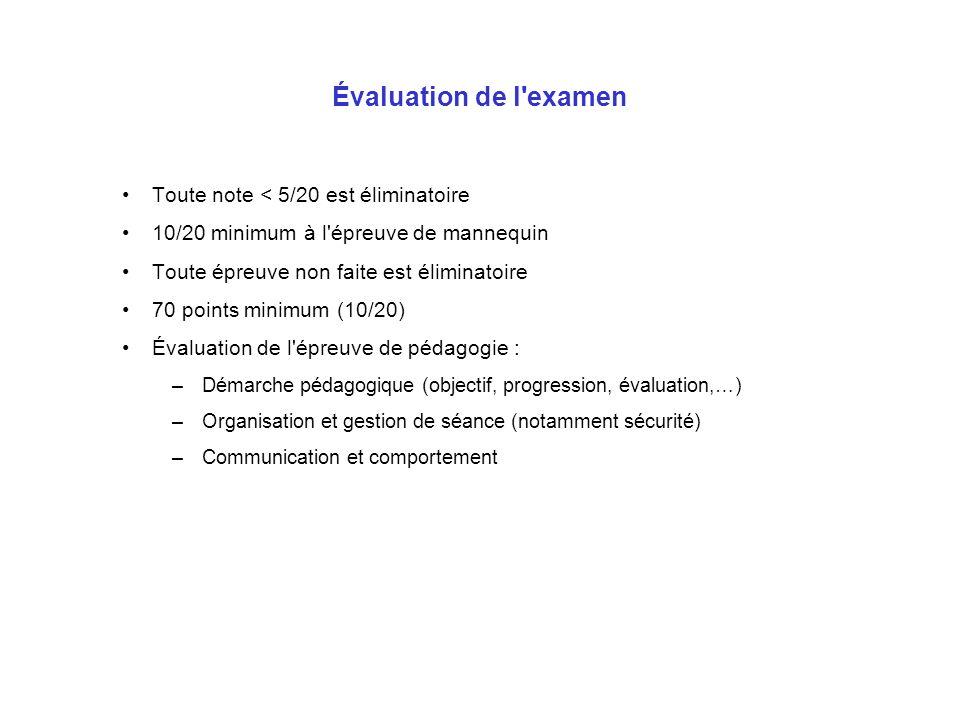 Évaluation de l'examen Toute note < 5/20 est éliminatoire 10/20 minimum à l'épreuve de mannequin Toute épreuve non faite est éliminatoire 70 points mi