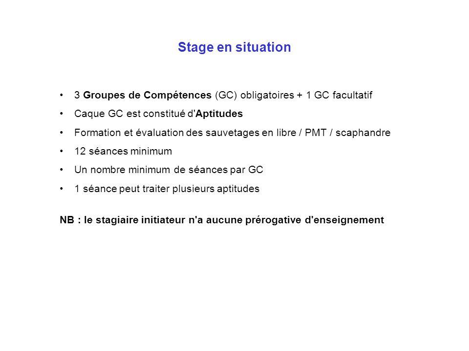Stage en situation 3 Groupes de Compétences (GC) obligatoires + 1 GC facultatif Caque GC est constitué d'Aptitudes Formation et évaluation des sauveta