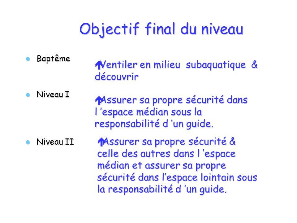 Objectif final du niveau Baptême Baptême Niveau I Niveau I Niveau II Niveau II éVentiler en milieu subaquatique & découvrir éAssurer sa propre sécurit
