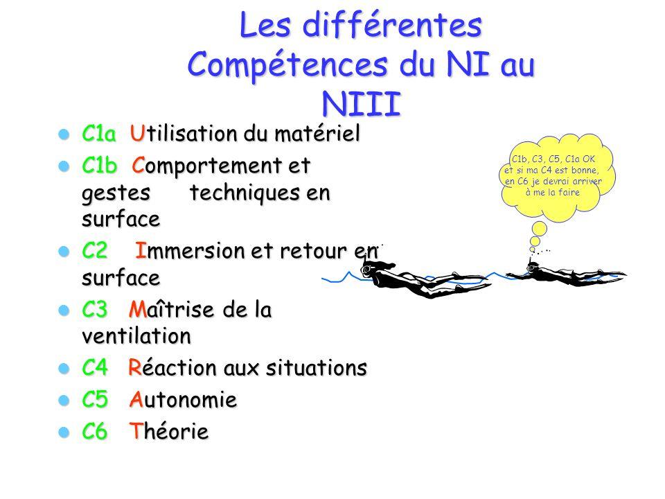 Les différentes Compétences du NI au NIII C1a Utilisation du matériel C1a Utilisation du matériel C1b Comportement et gestes techniques en surface C1b