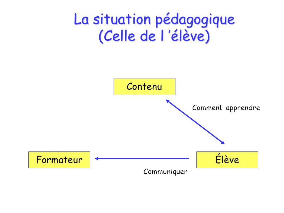 La situation pédagogique (Celle de l élève) Formateur Contenu Élève Communiquer apprendre Commen t