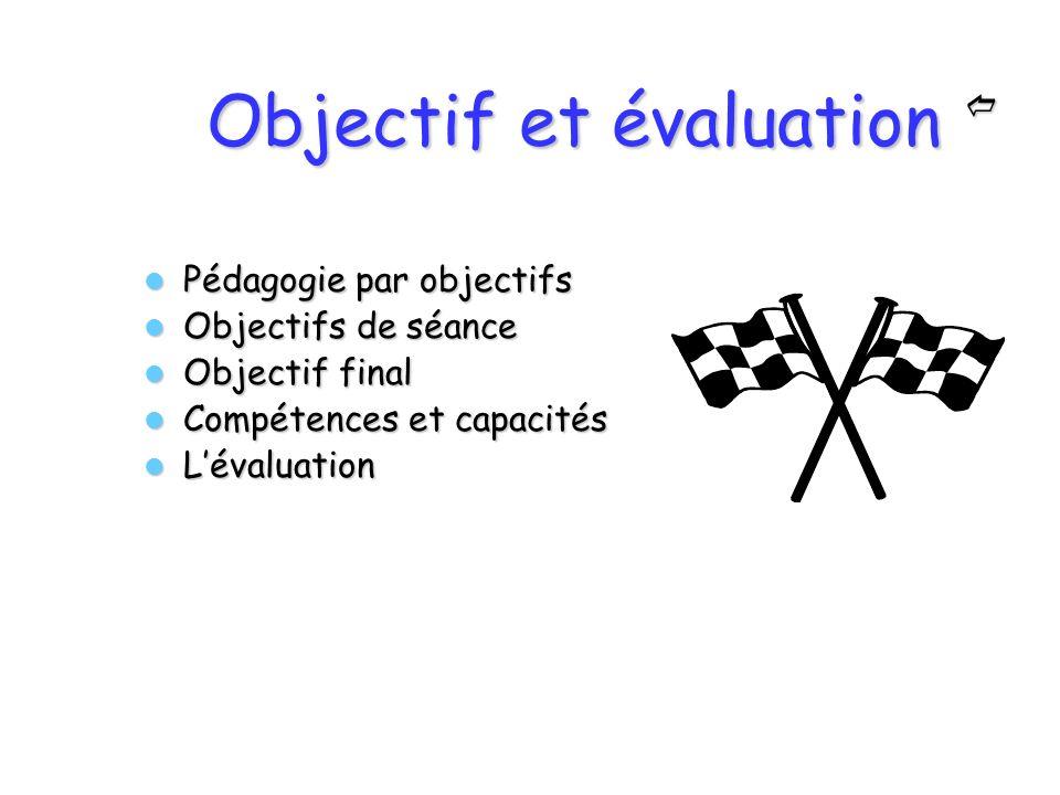 Objectif et évaluation Pédagogie par objectifs Pédagogie par objectifs Objectifs de séance Objectifs de séance Objectif final Objectif final Compétenc
