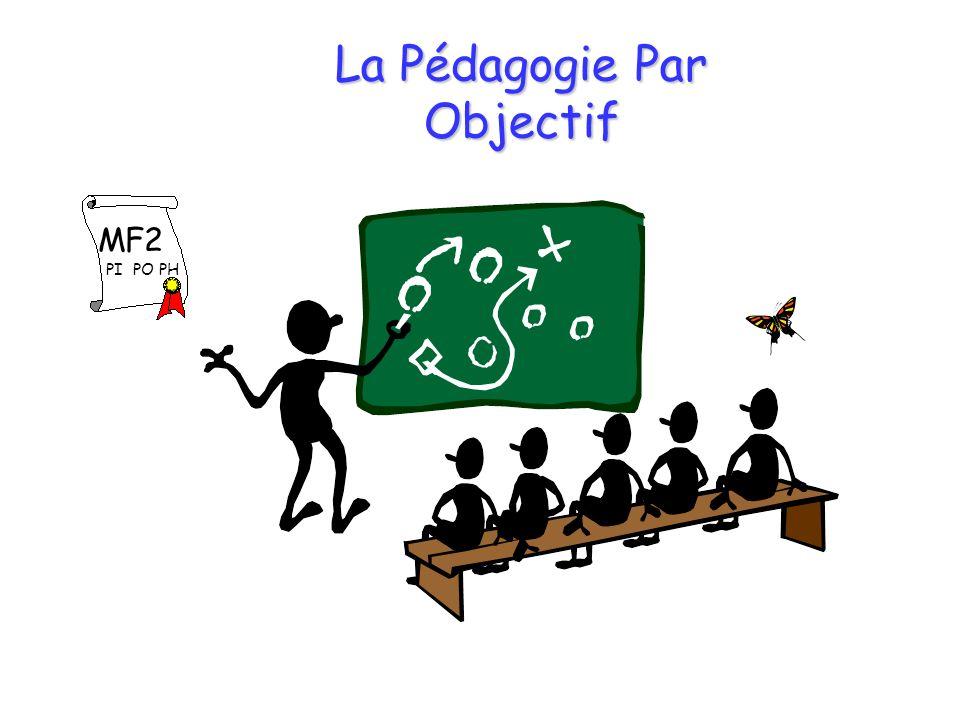 La Pédagogie Par Objectif MF2 PI PO PH