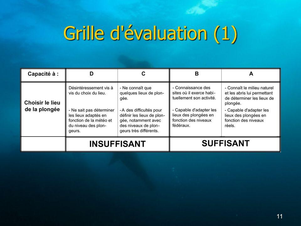 11 Grille d'évaluation (1)