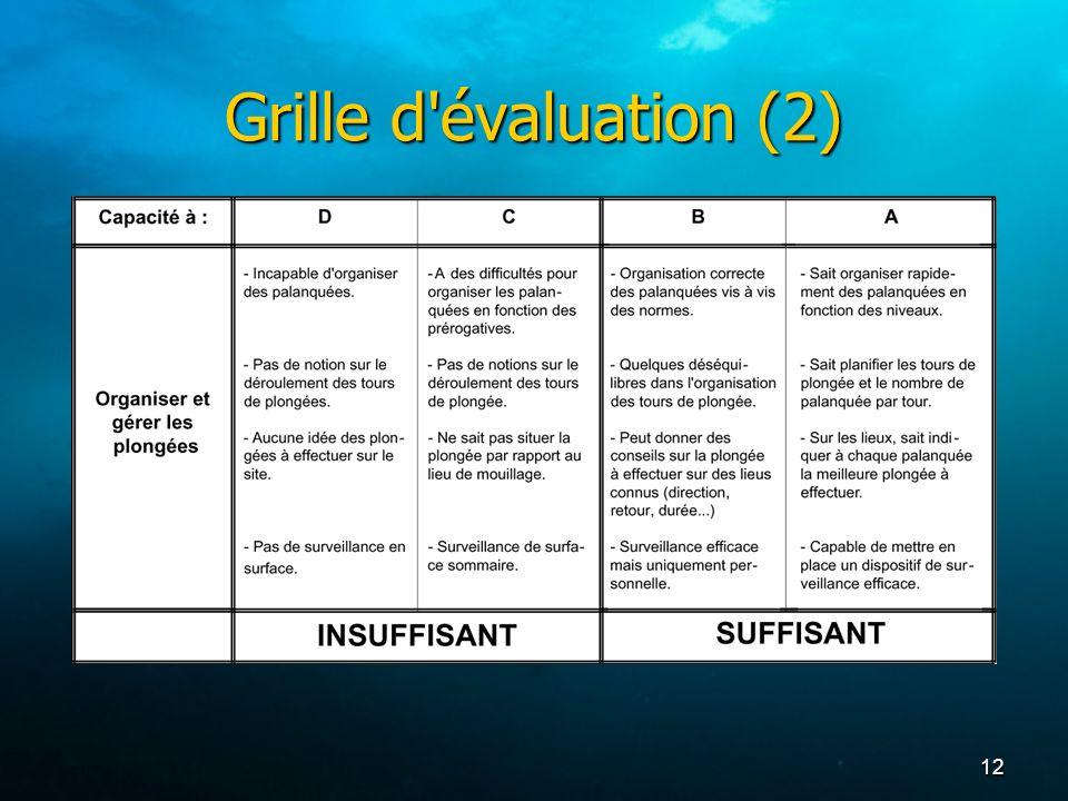 12 Grille d'évaluation (2)