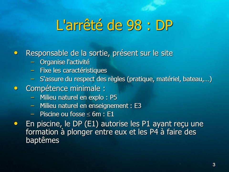 3 L'arrêté de 98 : DP Responsable de la sortie, présent sur le site Responsable de la sortie, présent sur le site –Organise l'activité –Fixe les carac