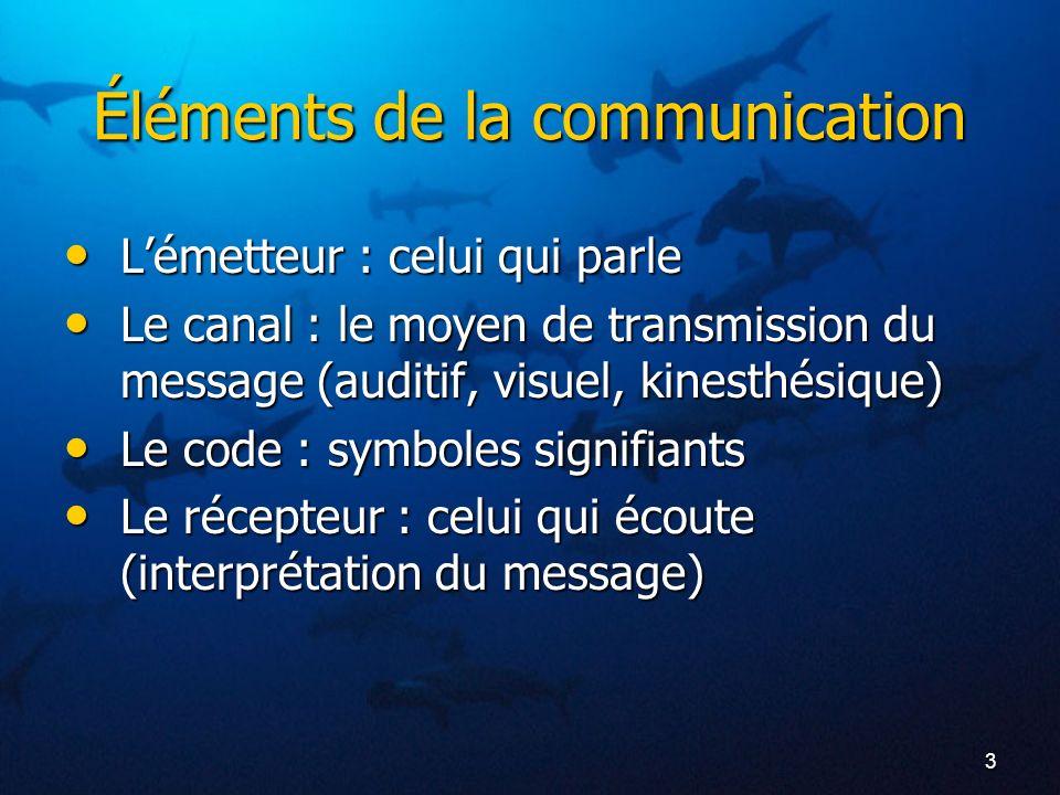 3 Éléments de la communication Lémetteur : celui qui parle Lémetteur : celui qui parle Le canal : le moyen de transmission du message (auditif, visuel