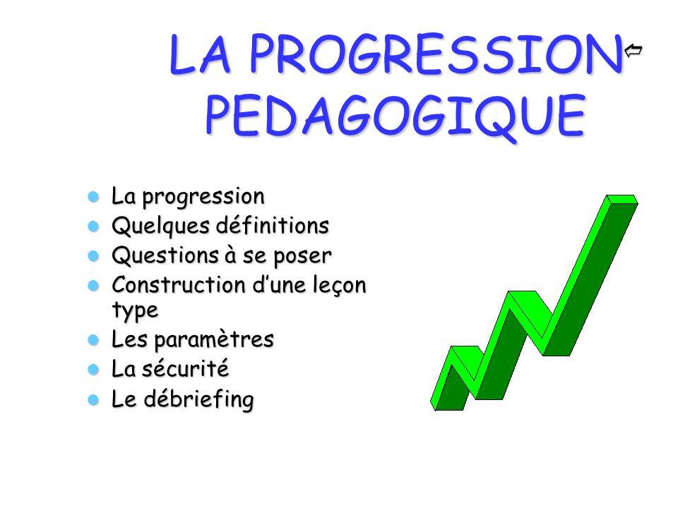 LA PROGRESSION PEDAGOGIQUE La progression La progression Quelques définitions Quelques définitions Questions à se poser Questions à se poser Construct