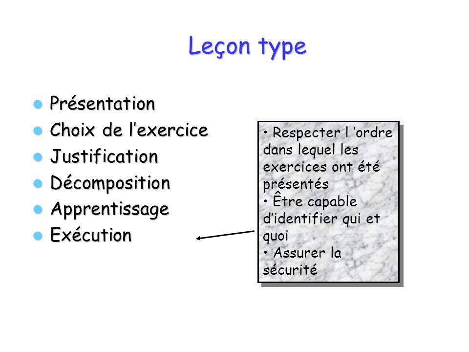 Leçon type Présentation Présentation Choix de lexercice Choix de lexercice Justification Justification Décomposition Décomposition Apprentissage Appre