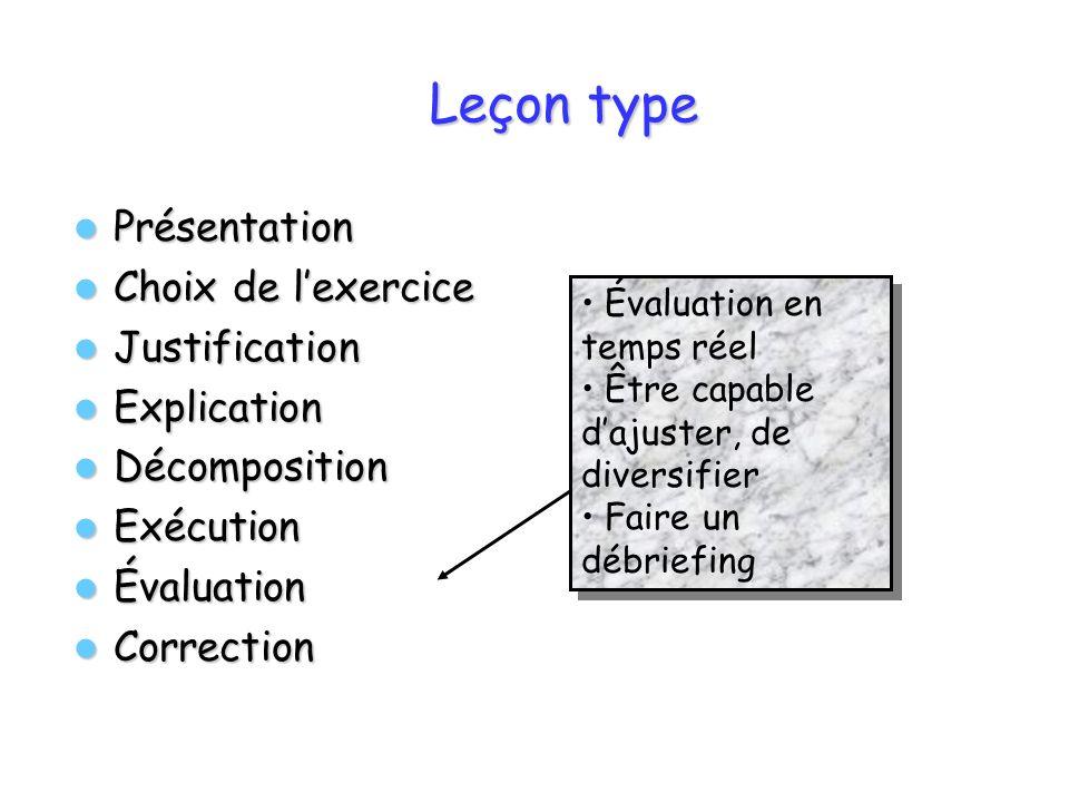 Leçon type Présentation Présentation Choix de lexercice Choix de lexercice Justification Justification Explication Explication Décomposition Décomposi