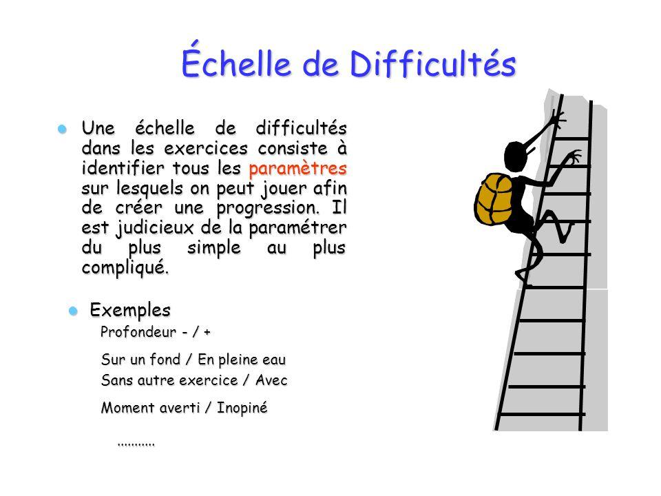Échelle de Difficultés Une échelle de difficultés dans les exercices consiste à identifier tous les paramètres sur lesquels on peut jouer afin de crée