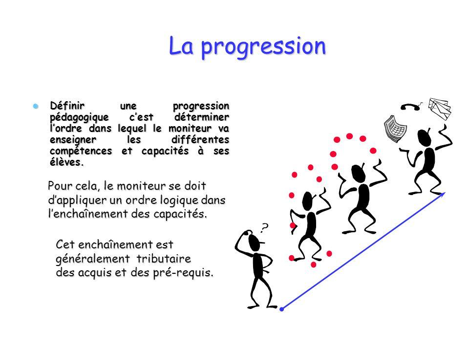 La progression Définir une progression pédagogique cest déterminer lordre dans lequel le moniteur va enseigner les différentes compétences et capacité