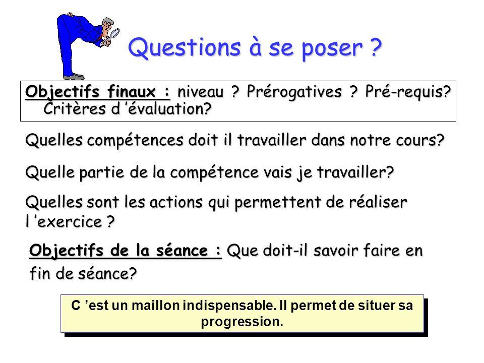 Questions à se poser ? Objectifs finaux : niveau ? Prérogatives ? Pré-requis? Critères d évaluation? C est un maillon indispensable. Il permet de situ