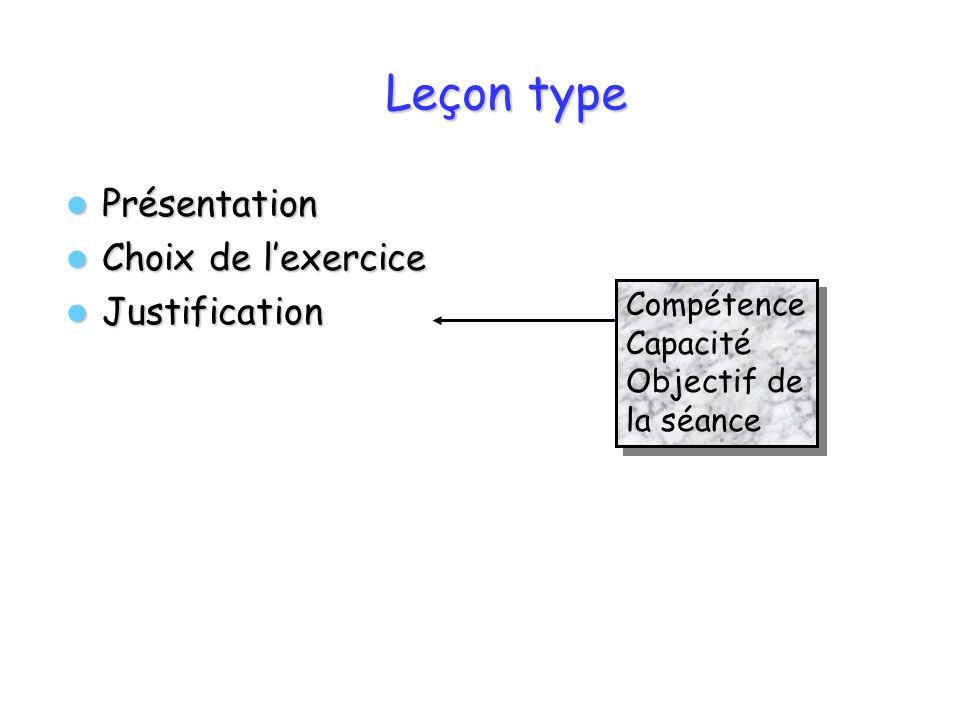 Leçon type Présentation Présentation Choix de lexercice Choix de lexercice Justification Justification Compétence Capacité Objectif de la séance Compé
