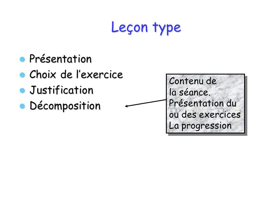 Leçon type Présentation Présentation Choix de lexercice Choix de lexercice Justification Justification Décomposition Décomposition Contenu de la séanc