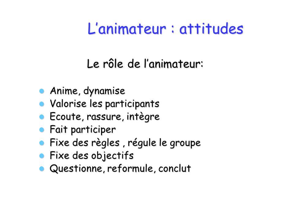 Lanimateur : attitudes Le rôle de lanimateur: Anime, dynamise Anime, dynamise Valorise les participants Valorise les participants Ecoute, rassure, int