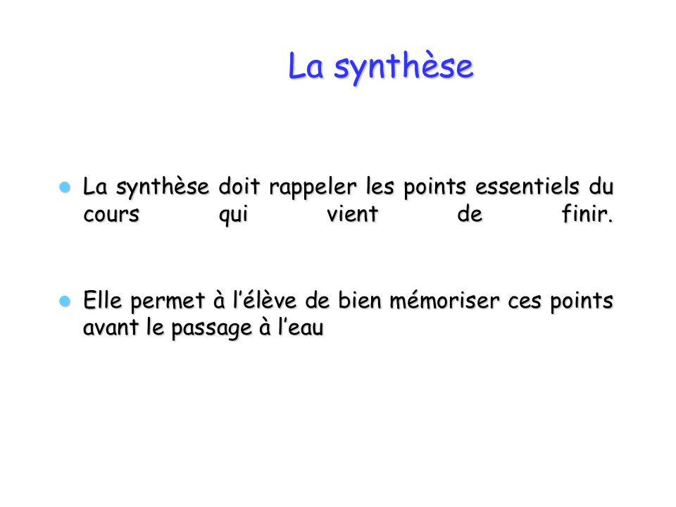 La synthèse La synthèse doit rappeler les points essentiels du cours qui vient de finir. La synthèse doit rappeler les points essentiels du cours qui