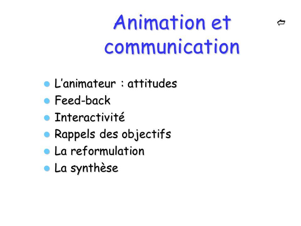 Animation et communication Lanimateur : attitudes Lanimateur : attitudes Feed-back Feed-back Interactivité Interactivité Rappels des objectifs Rappels
