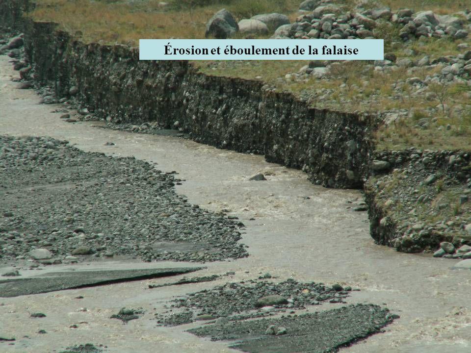 Érosion et éboulement de la falaise