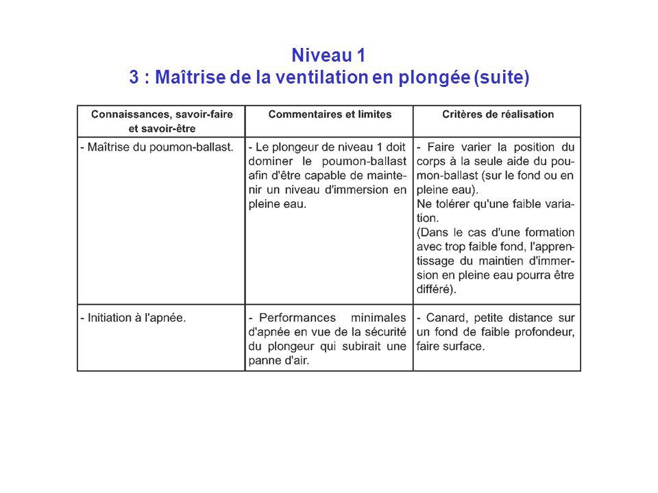 Niveau 1 3 : Maîtrise de la ventilation en plongée (suite)