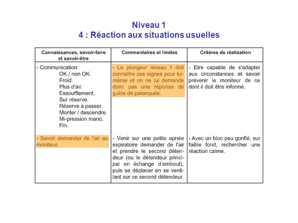 Niveau 1 4 : Réaction aux situations usuelles