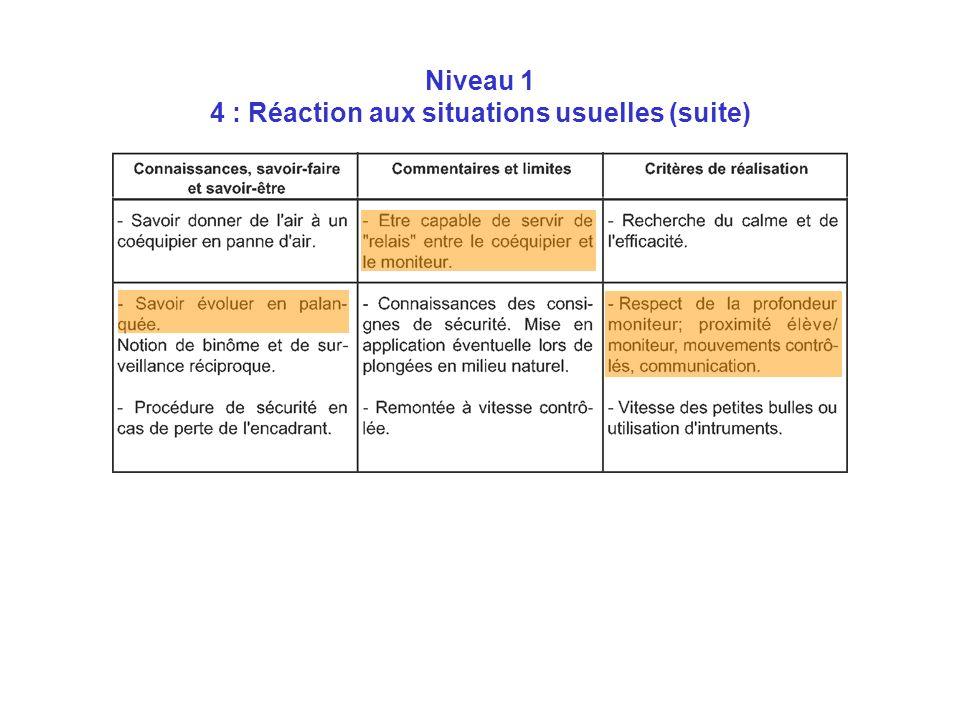 Niveau 1 4 : Réaction aux situations usuelles (suite)