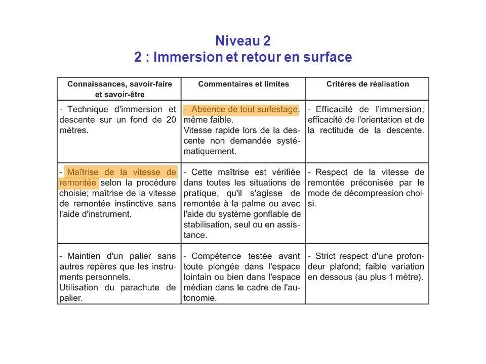 Niveau 2 2 : Immersion et retour en surface