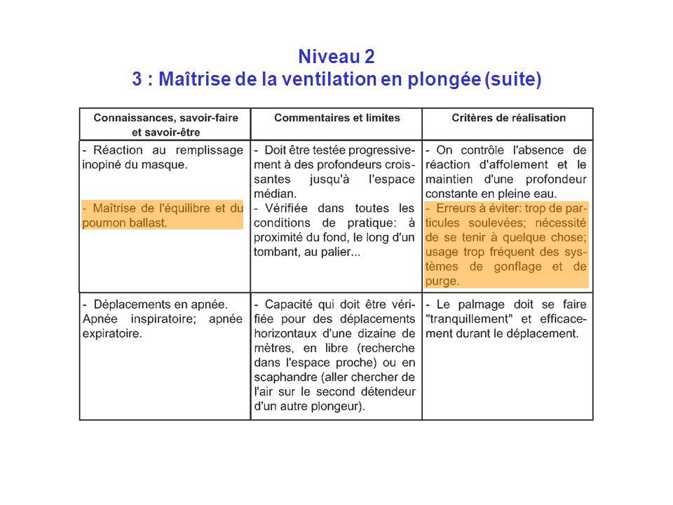 Niveau 2 3 : Maîtrise de la ventilation en plongée (suite)