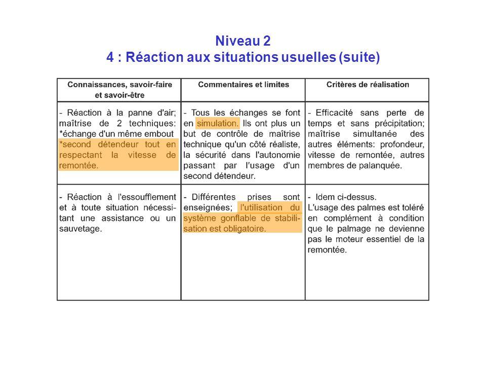 Niveau 2 4 : Réaction aux situations usuelles (suite)