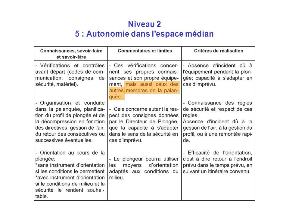 Niveau 2 5 : Autonomie dans l'espace médian
