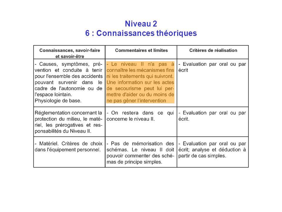 Niveau 2 6 : Connaissances théoriques