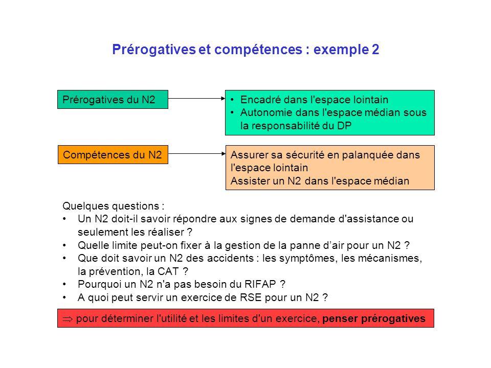 Prérogatives et compétences : exemple 2 Quelques questions : Un N2 doit-il savoir répondre aux signes de demande d'assistance ou seulement les réalise