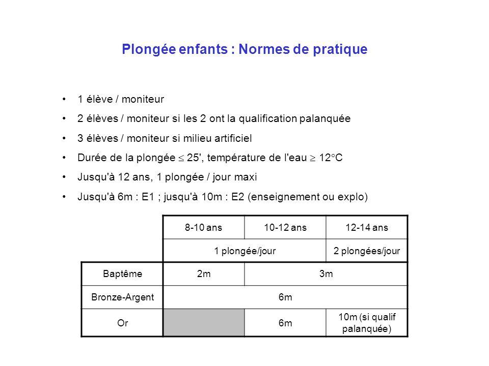 Plongée enfants : Normes de pratique 1 élève / moniteur 2 élèves / moniteur si les 2 ont la qualification palanquée 3 élèves / moniteur si milieu arti