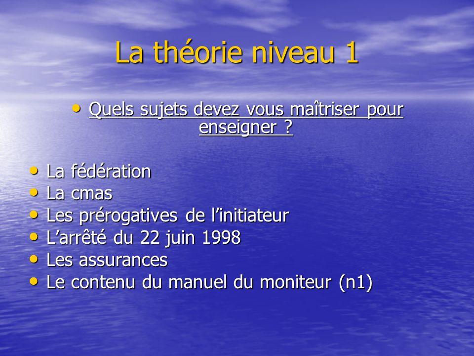La théorie niveau 1 Quels sujets devez vous maîtriser pour enseigner .