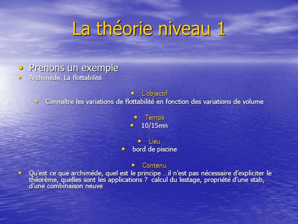 La théorie niveau 1 Prenons un exemple Prenons un exemple Archimède, La flottabilité Archimède, La flottabilité Lobjectif Lobjectif Connaître les variations de flottabilité en fonction des variations de volume Connaître les variations de flottabilité en fonction des variations de volume Temps Temps 10/15mn 10/15mn Lieu Lieu bord de piscine bord de piscine Contenu Contenu Quest ce que archiméde, quel est le principe …il nest pas nécessaire dexpliciter le théorème, quelles sont les applications .