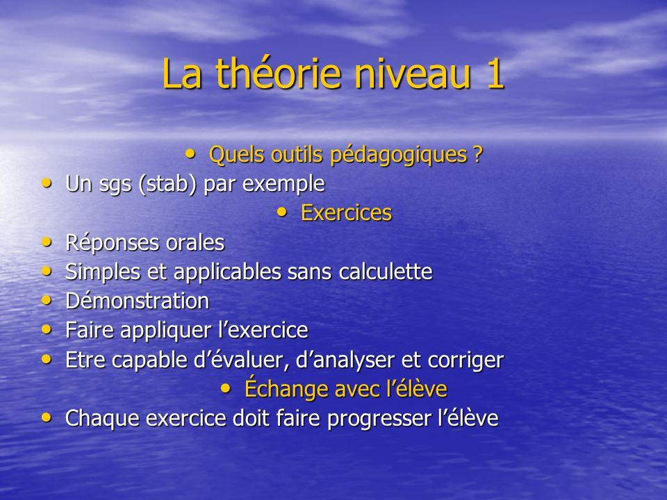 La théorie niveau 1 Quels outils pédagogiques . Quels outils pédagogiques .