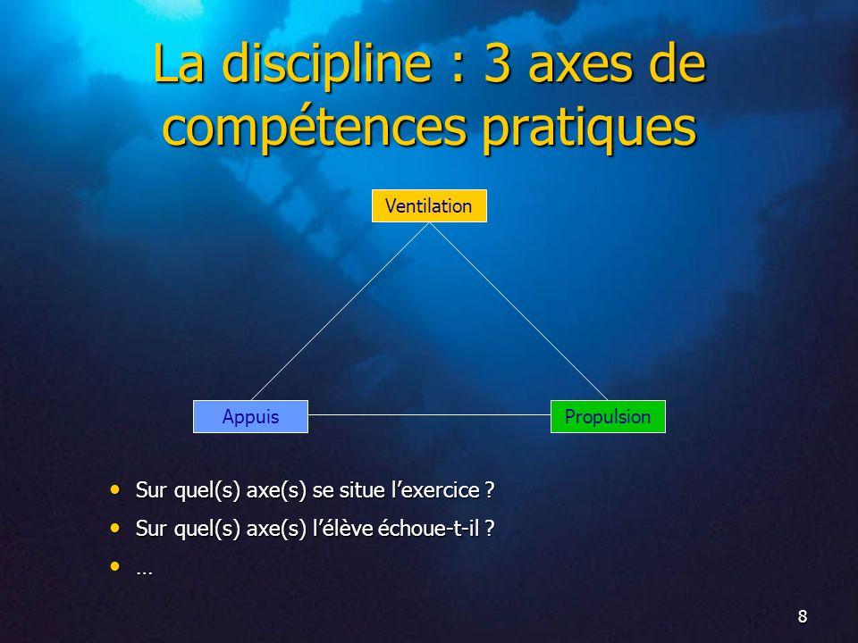 9 La logique de la démarche La loi (arrêté de 98) prérogatives acte pédagogique où .